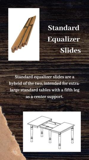 Standard equalizer